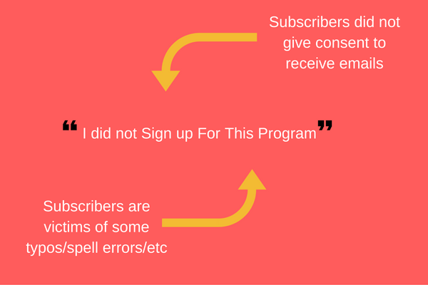 Email-subscriber-lifecycle, email -subscriber- value
