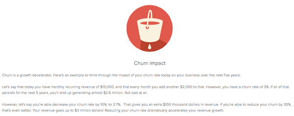 Customer Churn Rate impact