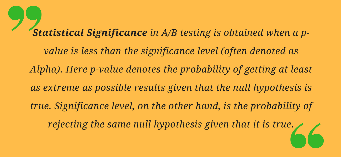 AB testing-statistical-significance
