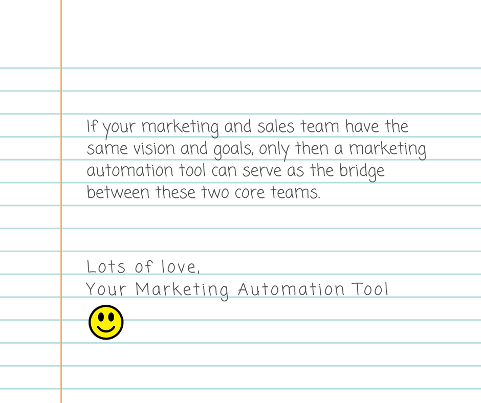 Lead-Scoring-Marketing-sales-alignment