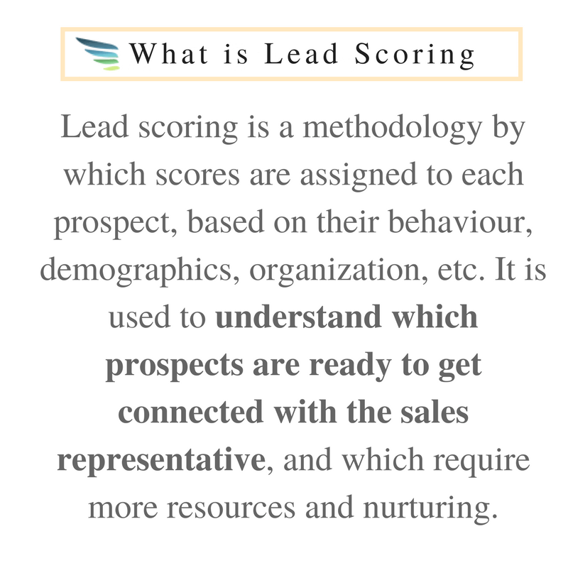 What is Lead Scoring