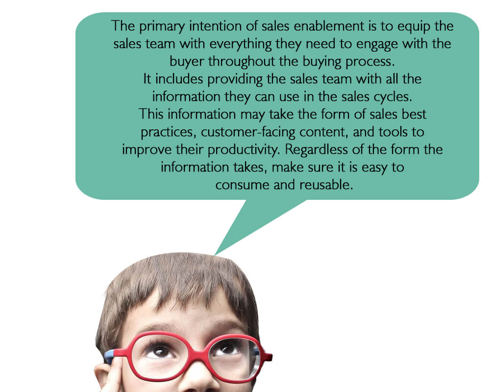 sales enablement automation