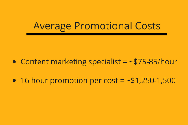 Average Promotional Cost
