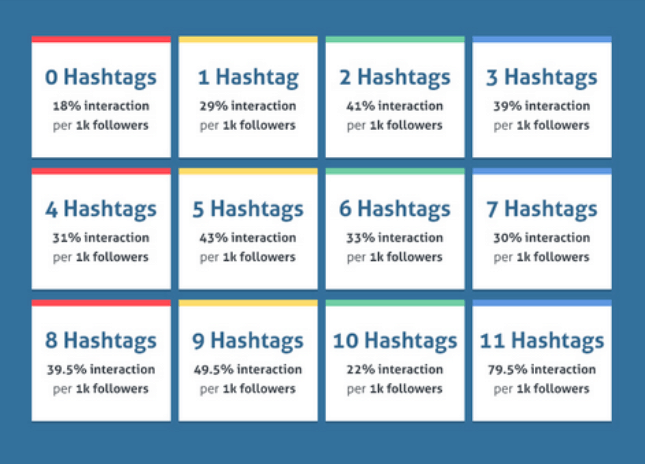 hashtags-use