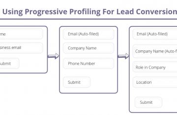 progressive profiling feature image