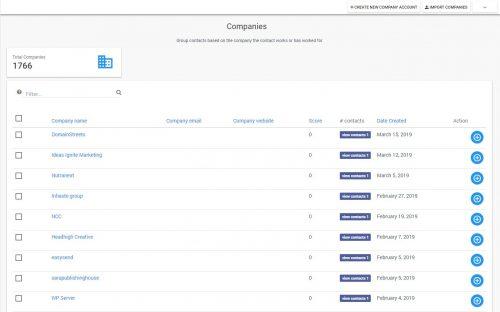 Account Based Marketing Tracking