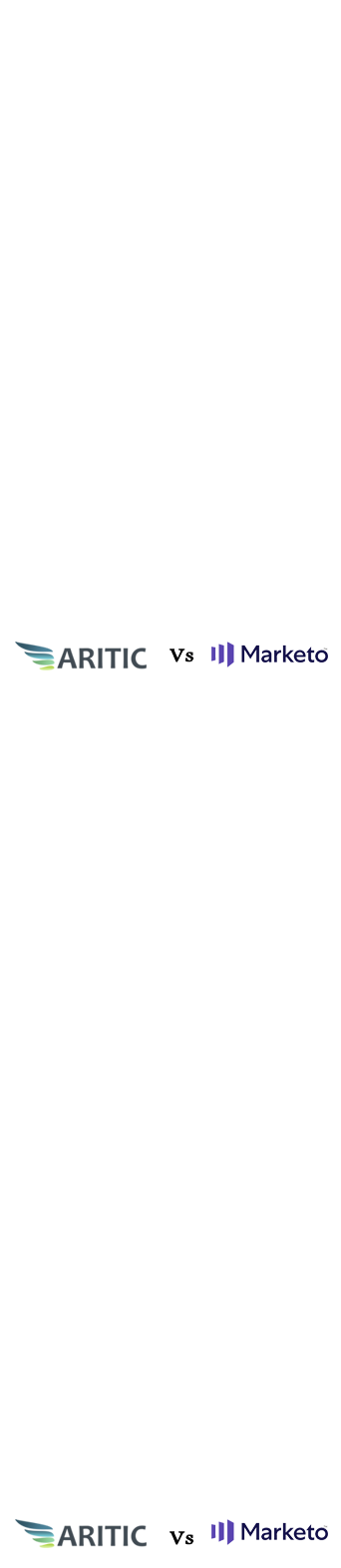 Marketo Alternatives