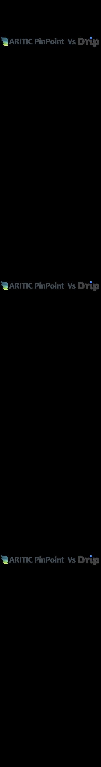 GetDrip