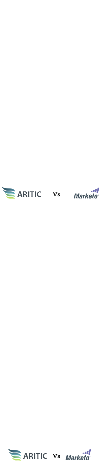 aritic-vs-marketo