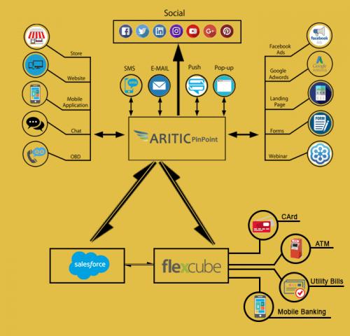 flexcube-banking-core-system