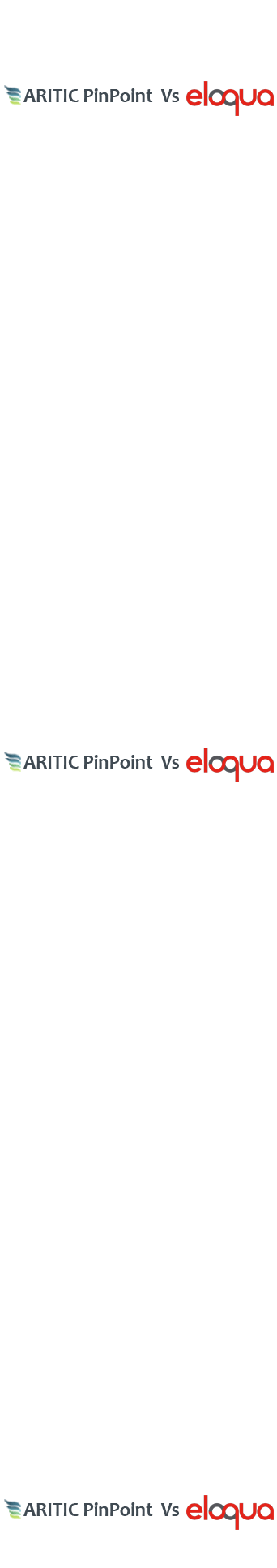 aritic pinpoint vs. eloqua