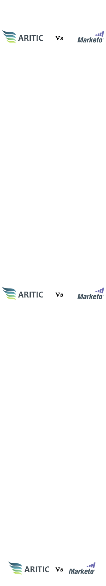 aritic vs marketo